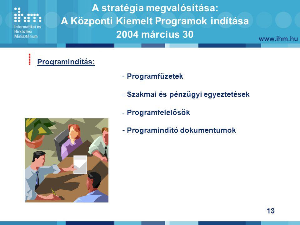 www.ihm.hu 13 A stratégia megvalósítása: A Központi Kiemelt Programok indítása 2004 március 30 Programindítás: - Programfüzetek - Szakmai és pénzügyi egyeztetések - Programfelelősök - Programindító dokumentumok
