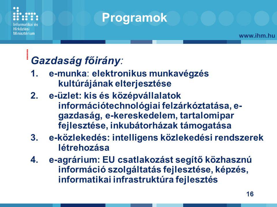 www.ihm.hu 16 Gazdaság főirány: 1.e-munka: elektronikus munkavégzés kultúrájának elterjesztése 2.e-üzlet: kis és középvállalatok információtechnológiai felzárkóztatása, e- gazdaság, e-kereskedelem, tartalomipar fejlesztése, inkubátorházak támogatása 3.e-közlekedés: intelligens közlekedési rendszerek létrehozása 4.e-agrárium: EU csatlakozást segítő közhasznú információ szolgáltatás fejlesztése, képzés, informatikai infrastruktúra fejlesztés Programok