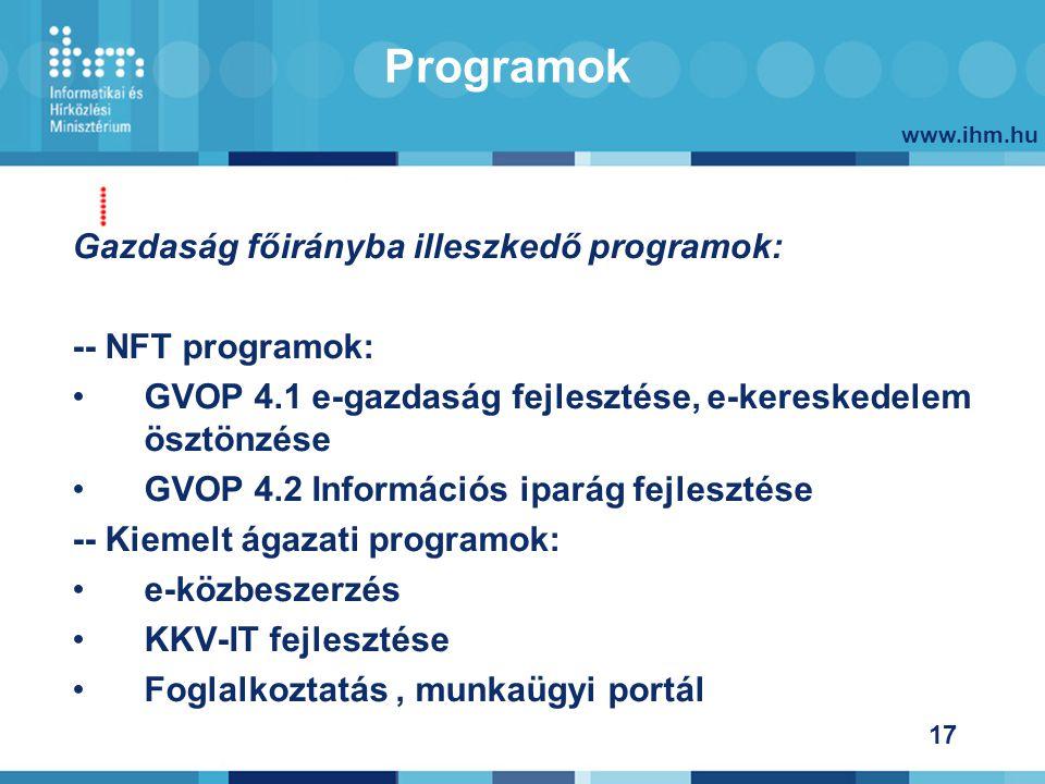 www.ihm.hu 17 Gazdaság főirányba illeszkedő programok: -- NFT programok: GVOP 4.1 e-gazdaság fejlesztése, e-kereskedelem ösztönzése GVOP 4.2 Információs iparág fejlesztése -- Kiemelt ágazati programok: e-közbeszerzés KKV-IT fejlesztése Foglalkoztatás, munkaügyi portál Programok