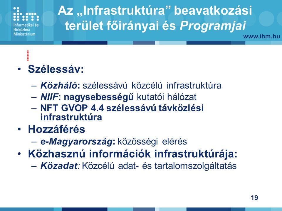 """www.ihm.hu 19 Szélessáv: –Közháló: szélessávú közcélú infrastruktúra –NIIF: nagysebességű kutatói hálózat –NFT GVOP 4.4 szélessávú távközlési infrastruktúra Hozzáférés –e-Magyarország: közösségi elérés Közhasznú információk infrastruktúrája: –Közadat: Közcélú adat- és tartalomszolgáltatás Az """"Infrastruktúra beavatkozási terület főirányai és Programjai"""