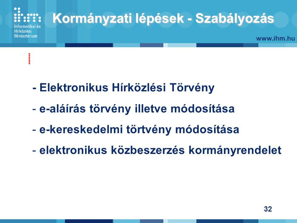 www.ihm.hu 32 Kormányzati lépések - Szabályozás - Elektronikus Hírközlési Törvény - e-aláírás törvény illetve módosítása - e-kereskedelmi törtvény módosítása - elektronikus közbeszerzés kormányrendelet