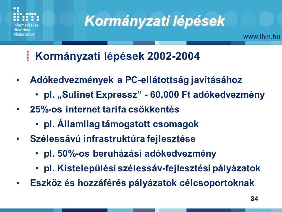 www.ihm.hu 34 Adókedvezmények a PC-ellátottság javításához pl.