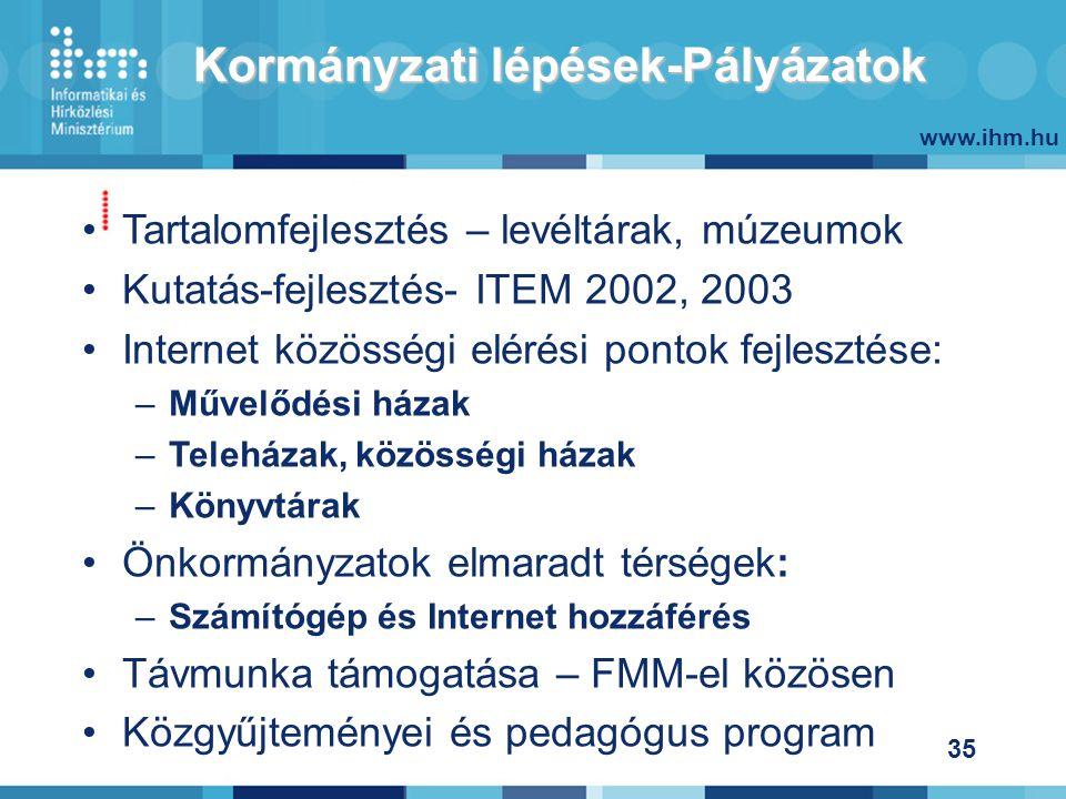 www.ihm.hu 35 Kormányzati lépések-Pályázatok Tartalomfejlesztés – levéltárak, múzeumok Kutatás-fejlesztés- ITEM 2002, 2003 Internet közösségi elérési pontok fejlesztése: –Művelődési házak –Teleházak, közösségi házak –Könyvtárak Önkormányzatok elmaradt térségek: –Számítógép és Internet hozzáférés Távmunka támogatása – FMM-el közösen Közgyűjteményei és pedagógus program