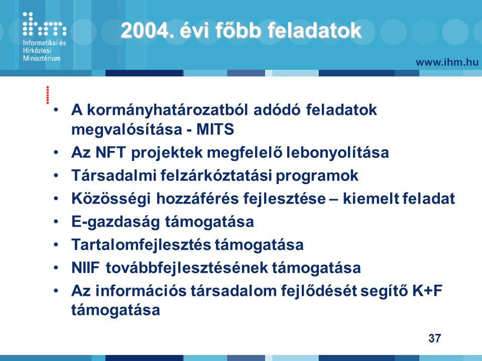 www.ihm.hu 37 2004.