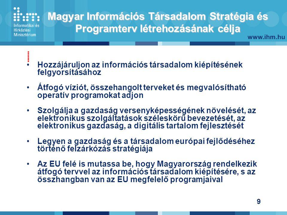 www.ihm.hu 20 Nemzeti Fejlesztési Terv Információs Társadalom prioritása A 2004-2006 közötti időszakra vonatkozó Nemzeti Fejlesztési Terv (NFT) által meghatározott célokat, stratégiát és a fő támogatási prioritásokat öt operatív program valósítja meg, ezek egyike a Gazdasági Versenyképesség Operatív program (GVOP).