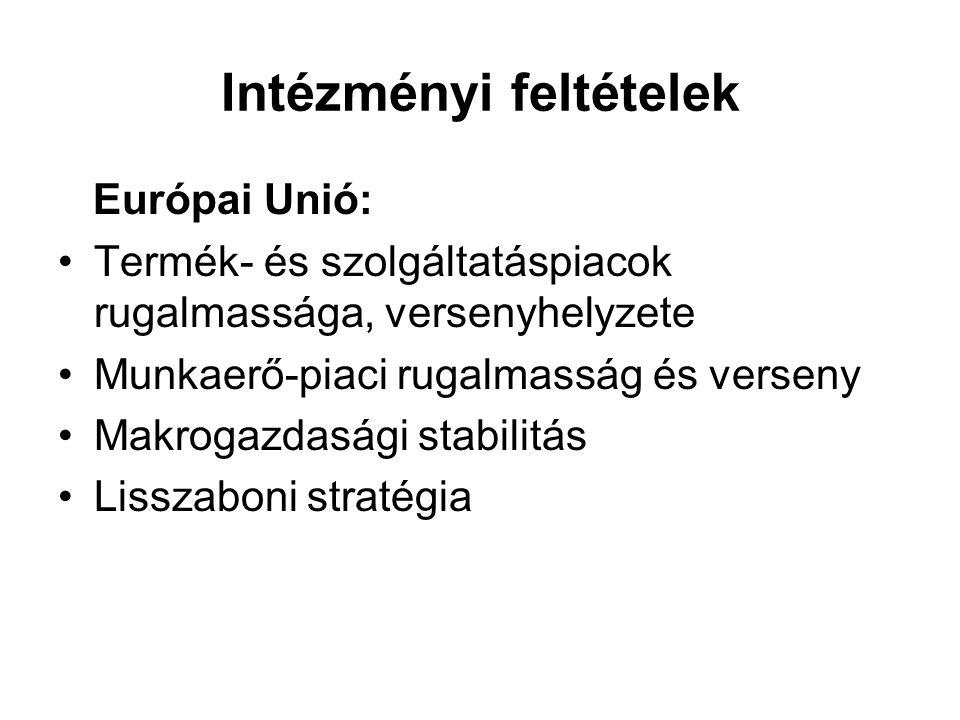 Intézményi feltételek Európai Unió: Termék- és szolgáltatáspiacok rugalmassága, versenyhelyzete Munkaerő-piaci rugalmasság és verseny Makrogazdasági stabilitás Lisszaboni stratégia