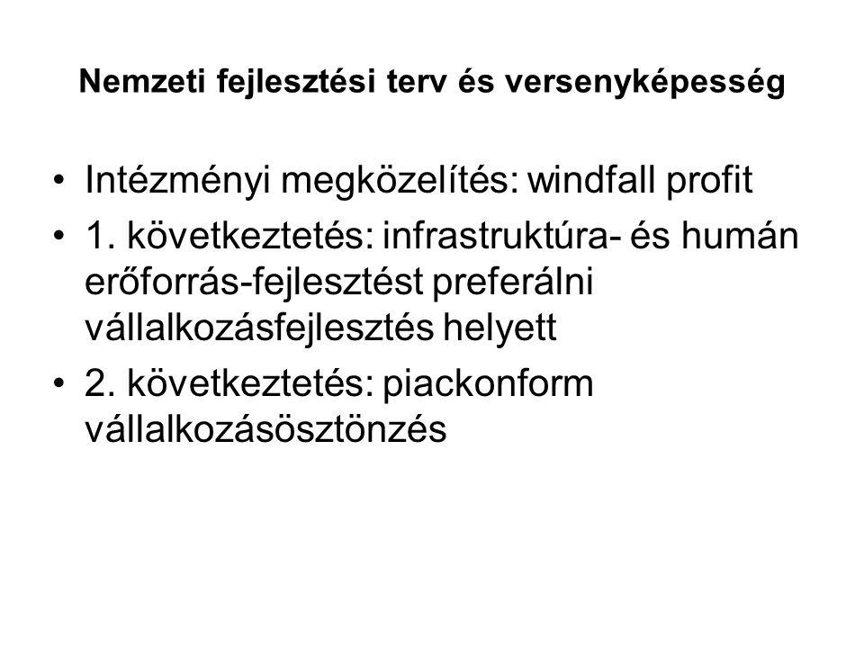 Nemzeti fejlesztési terv és versenyképesség Intézményi megközelítés: windfall profit 1.