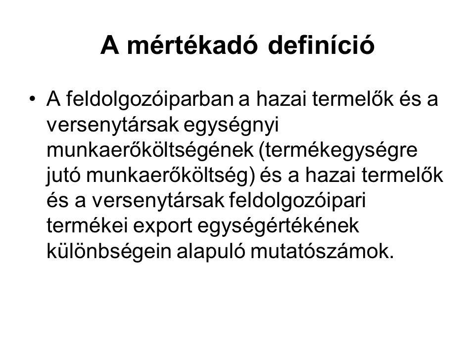 A mértékadó definíció A feldolgozóiparban a hazai termelők és a versenytársak egységnyi munkaerőköltségének (termékegységre jutó munkaerőköltség) és a hazai termelők és a versenytársak feldolgozóipari termékei export egységértékének különbségein alapuló mutatószámok.