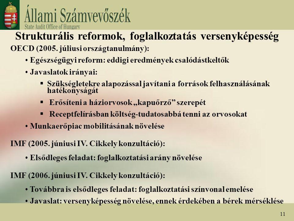 Strukturális reformok, foglalkoztatás versenyképesség OECD (2005. júliusi országtanulmány): Egészségügyi reform: eddigi eredmények csalódástkeltők Jav