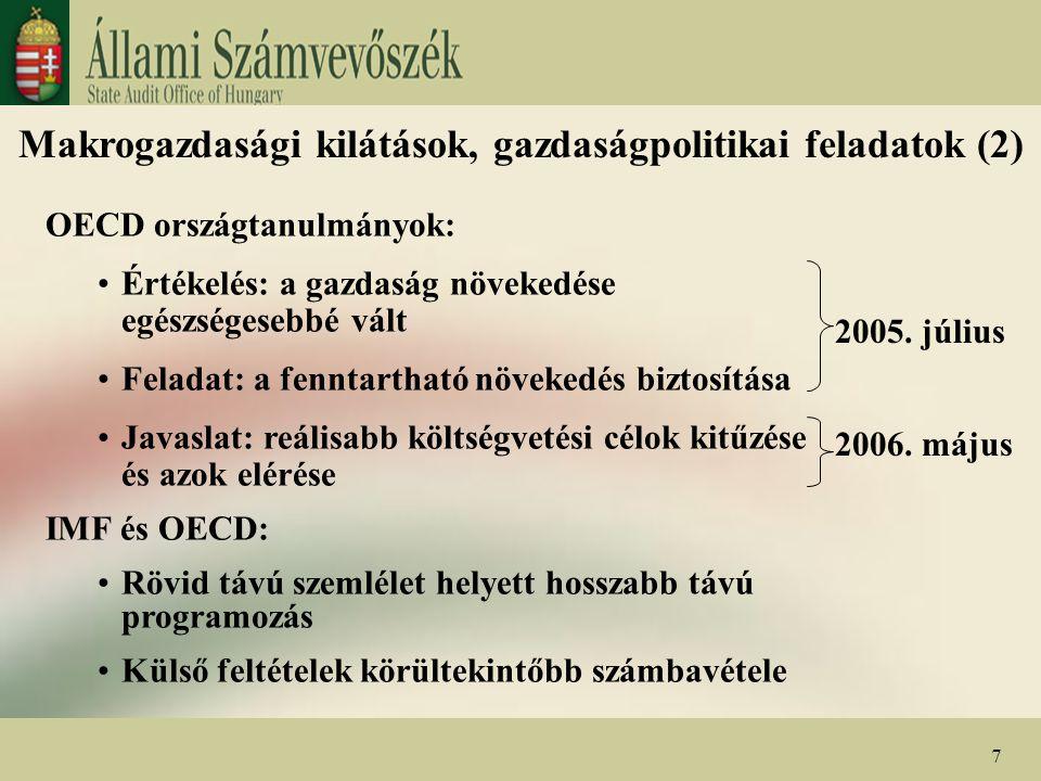 Költségvetési politika (1) IMF (2005.júniusi IV.