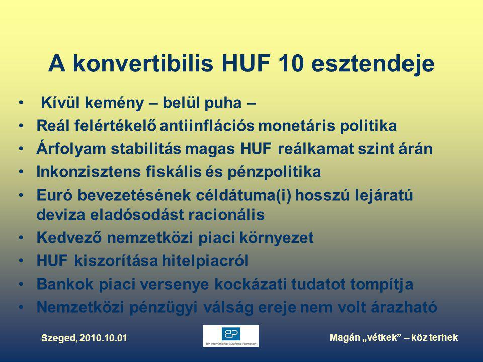 """Szeged, 2010.10.01 Magán """"vétkek – köz terhek A konvertibilis HUF 10 esztendeje Kívül kemény – belül puha – Reál felértékelő antiinflációs monetáris politika Árfolyam stabilitás magas HUF reálkamat szint árán Inkonzisztens fiskális és pénzpolitika Euró bevezetésének céldátuma(i) hosszú lejáratú deviza eladósodást racionális Kedvező nemzetközi piaci környezet HUF kiszorítása hitelpiacról Bankok piaci versenye kockázati tudatot tompítja Nemzetközi pénzügyi válság ereje nem volt árazható"""