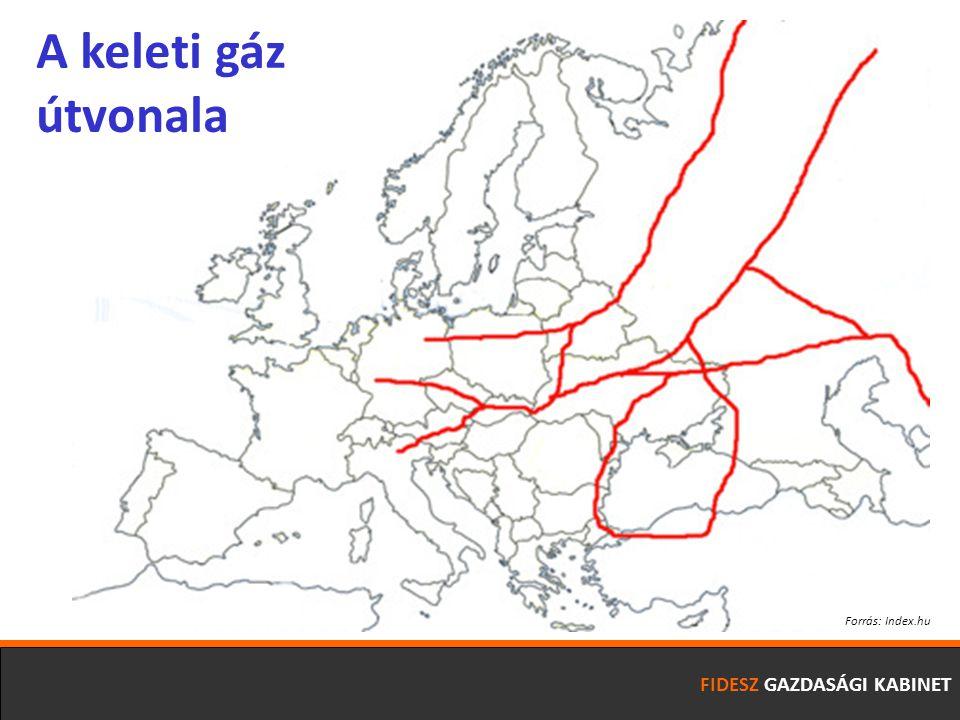 Forrás: Index.hu A keleti gáz útvonala