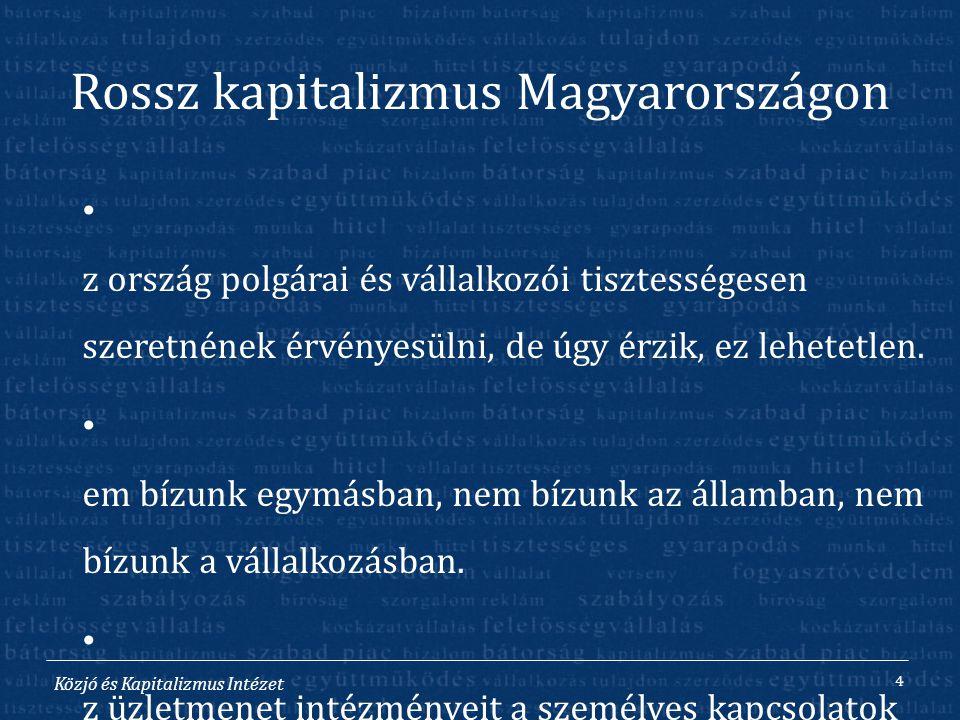 Közjó és Kapitalizmus Intézet Rossz kapitalizmus Magyarországon A z ország polgárai és vállalkozói tisztességesen szeretnének érvényesülni, de úgy érz