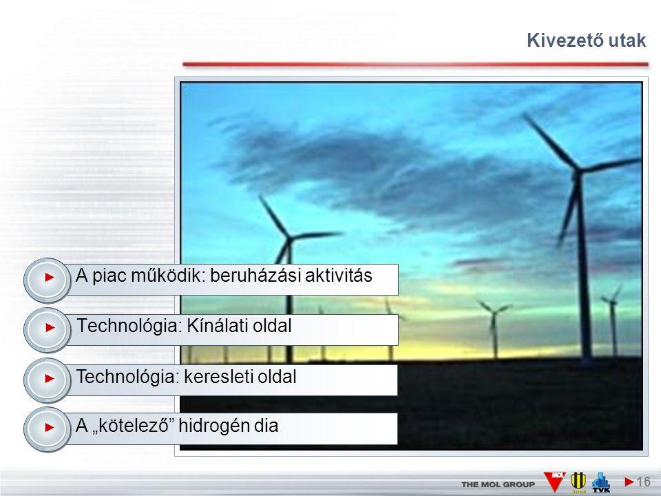 """Kivezető utak ►16 ► Technológia: Kínálati oldal ► A """"kötelező hidrogén dia ► Technológia: keresleti oldal ► A piac működik: beruházási aktivitás"""