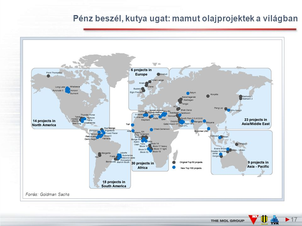 Pénz beszél, kutya ugat: mamut olajprojektek a világban ►17 Forrás: Goldman Sachs