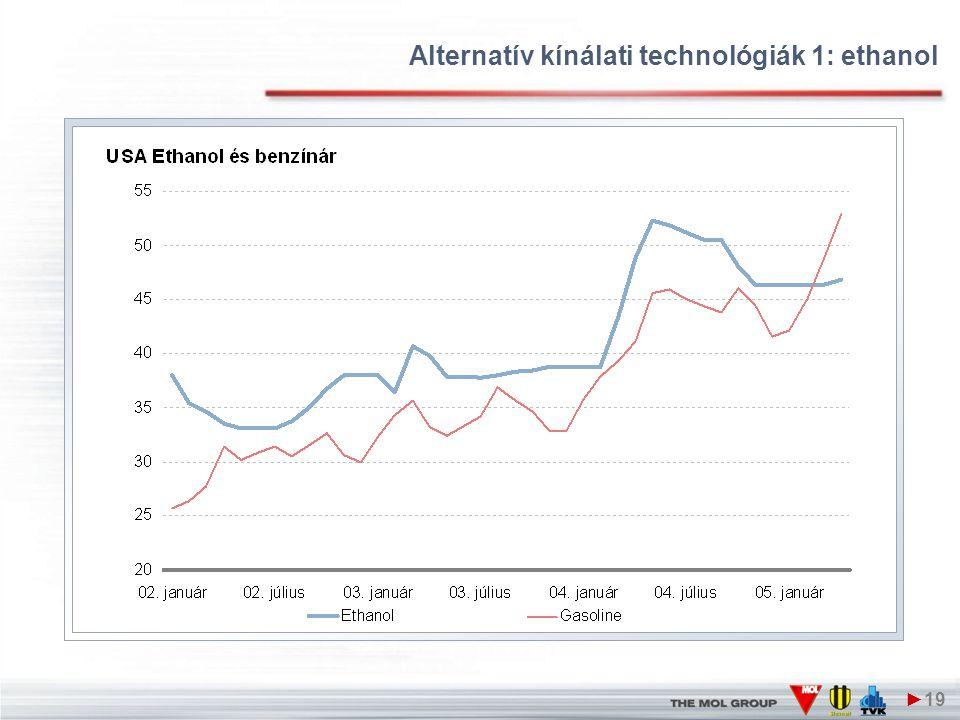 Alternatív kínálati technológiák 1: ethanol ►19