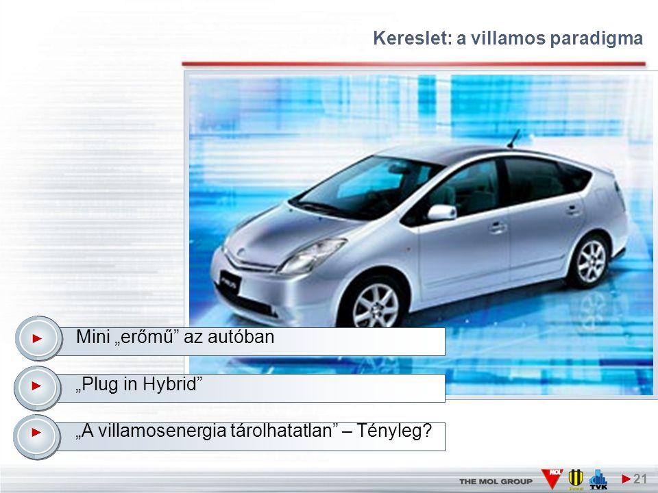 """Kereslet: a villamos paradigma ►21 ► Mini """"erőmű az autóban ► """"Plug in Hybrid ► """"A villamosenergia tárolhatatlan – Tényleg"""