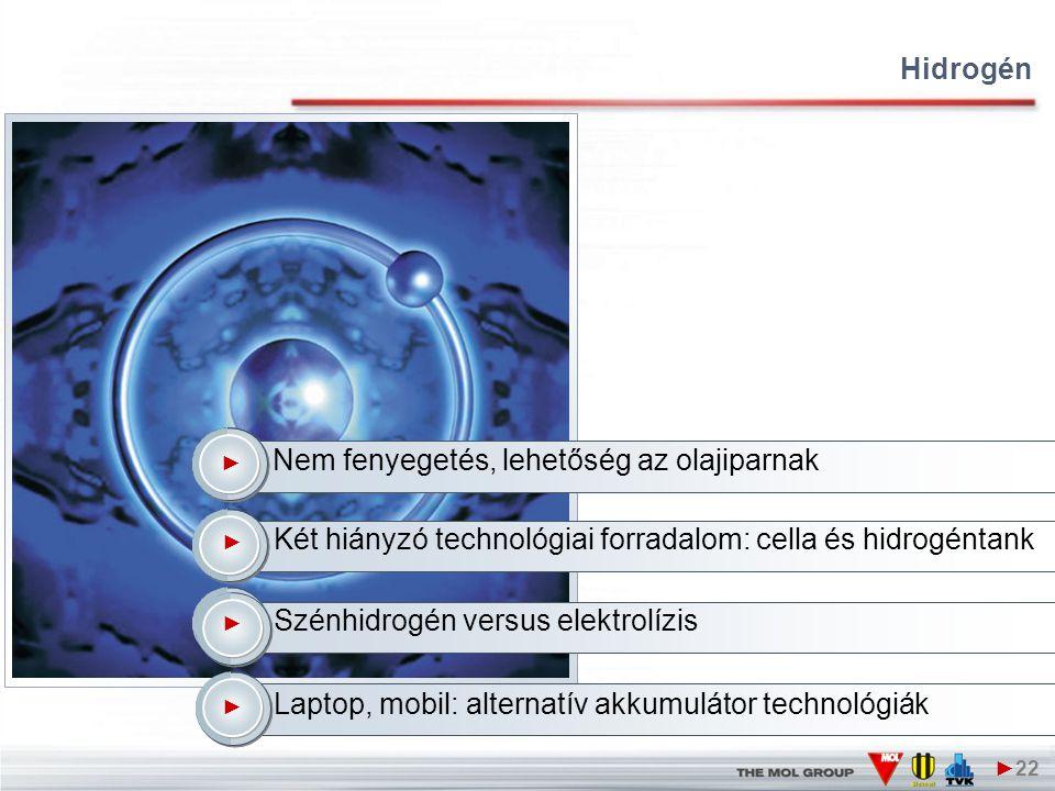 Hidrogén ►22 ► Nem fenyegetés, lehetőség az olajiparnak ► Két hiányzó technológiai forradalom: cella és hidrogéntank ► Szénhidrogén versus elektrolízis ► Laptop, mobil: alternatív akkumulátor technológiák