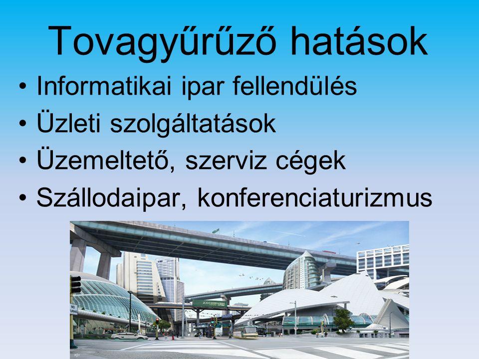Harcmezőre érve Közösség az első Fizikai és virtuális terek Open Szeged munkahonlap OSS Inkubátorház projekt