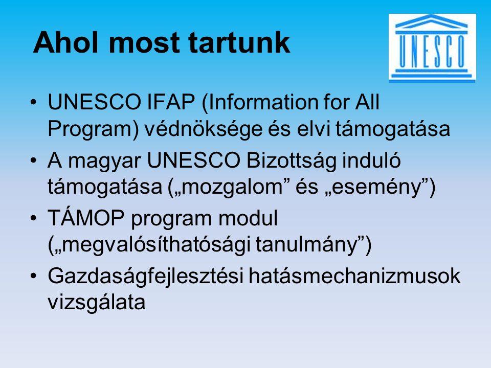 """Ahol most tartunk UNESCO IFAP (Information for All Program) védnöksége és elvi támogatása A magyar UNESCO Bizottság induló támogatása (""""mozgalom és """"esemény ) TÁMOP program modul (""""megvalósíthatósági tanulmány ) Gazdaságfejlesztési hatásmechanizmusok vizsgálata"""