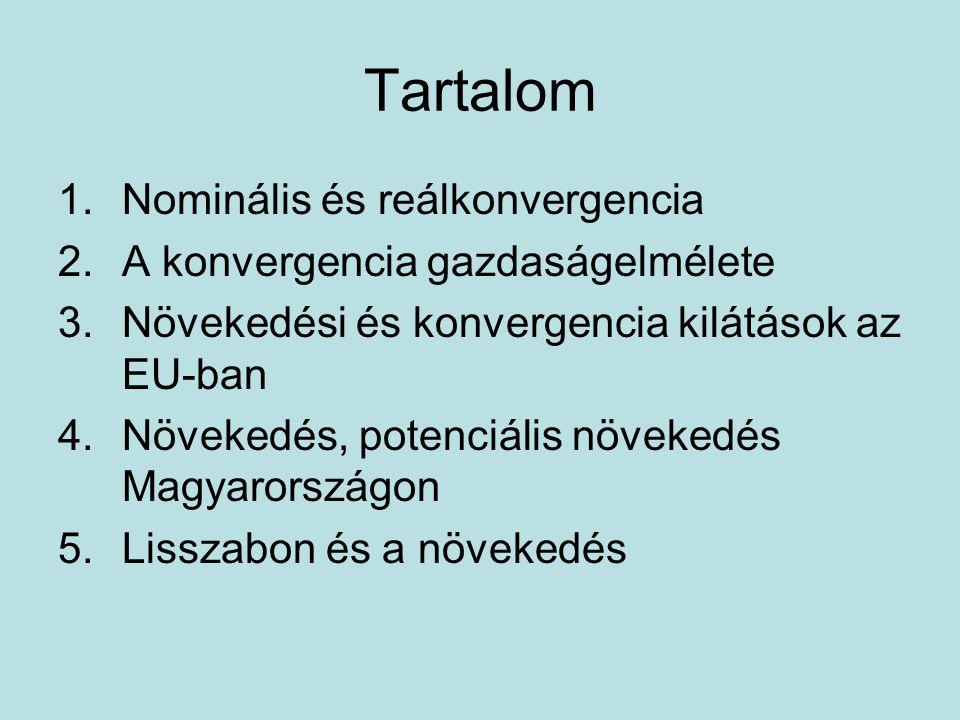 Tartalom 1.Nominális és reálkonvergencia 2.A konvergencia gazdaságelmélete 3.Növekedési és konvergencia kilátások az EU-ban 4.Növekedés, potenciális növekedés Magyarországon 5.Lisszabon és a növekedés