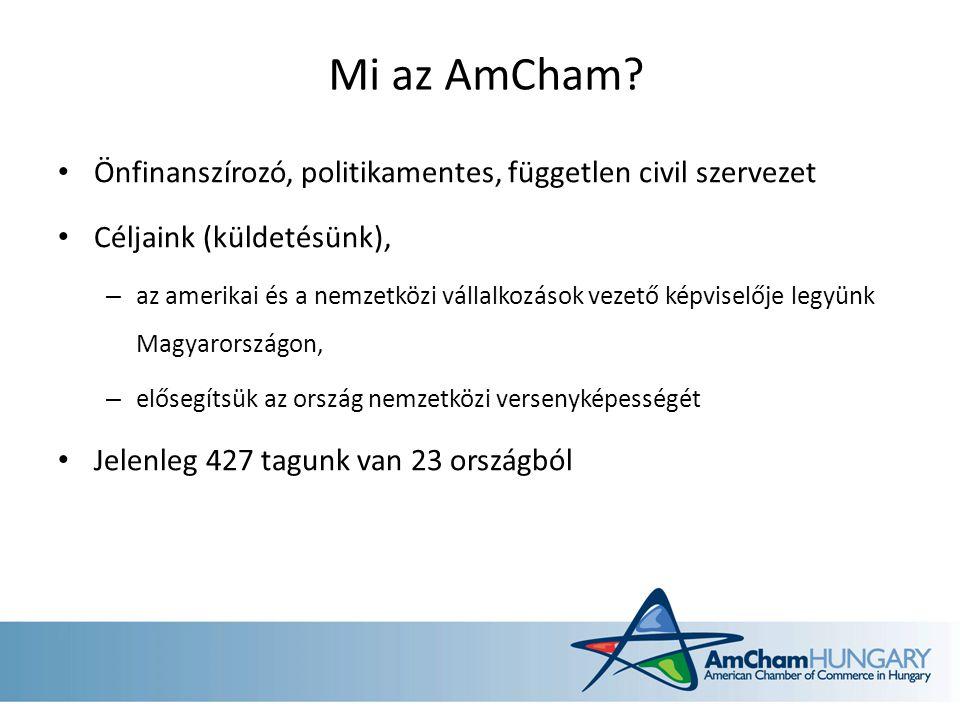 Mi az AmCham? Önfinanszírozó, politikamentes, független civil szervezet Céljaink (küldetésünk), – az amerikai és a nemzetközi vállalkozások vezető kép