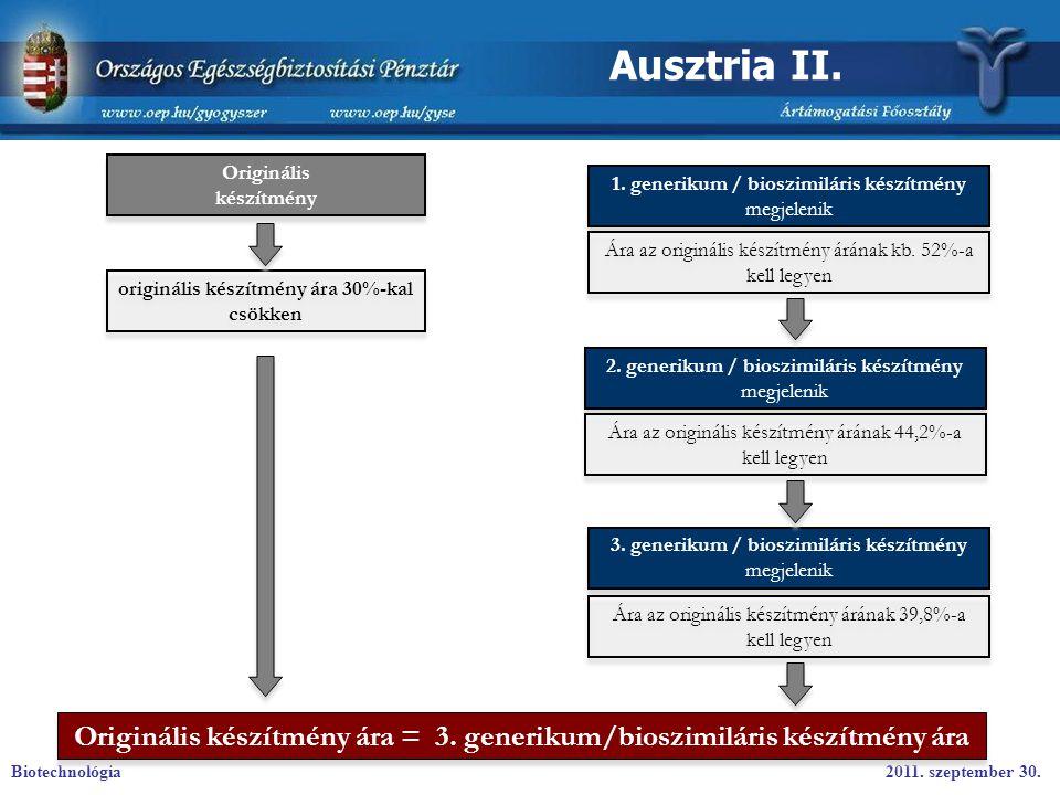 Biotechnológia2011.szeptember 30. Ausztria II. Originális készítmény Originális készítmény 1.