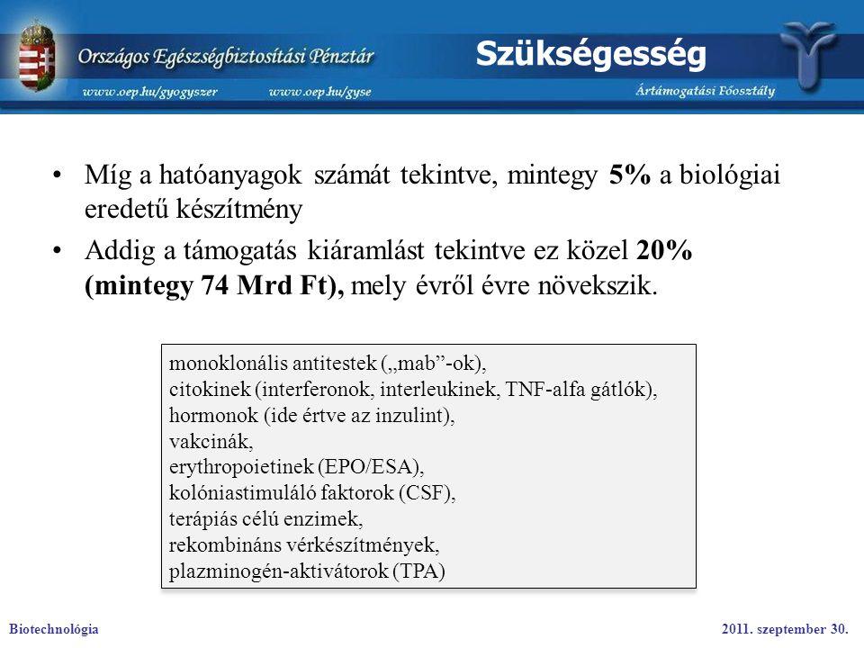 EPO forgalom 100%-os támogatás mellett (300 Ft dobozdíj) a biosimilair készítmények nem tudnak érdemben piaci részesedést szerezni Biotechnológia2011.