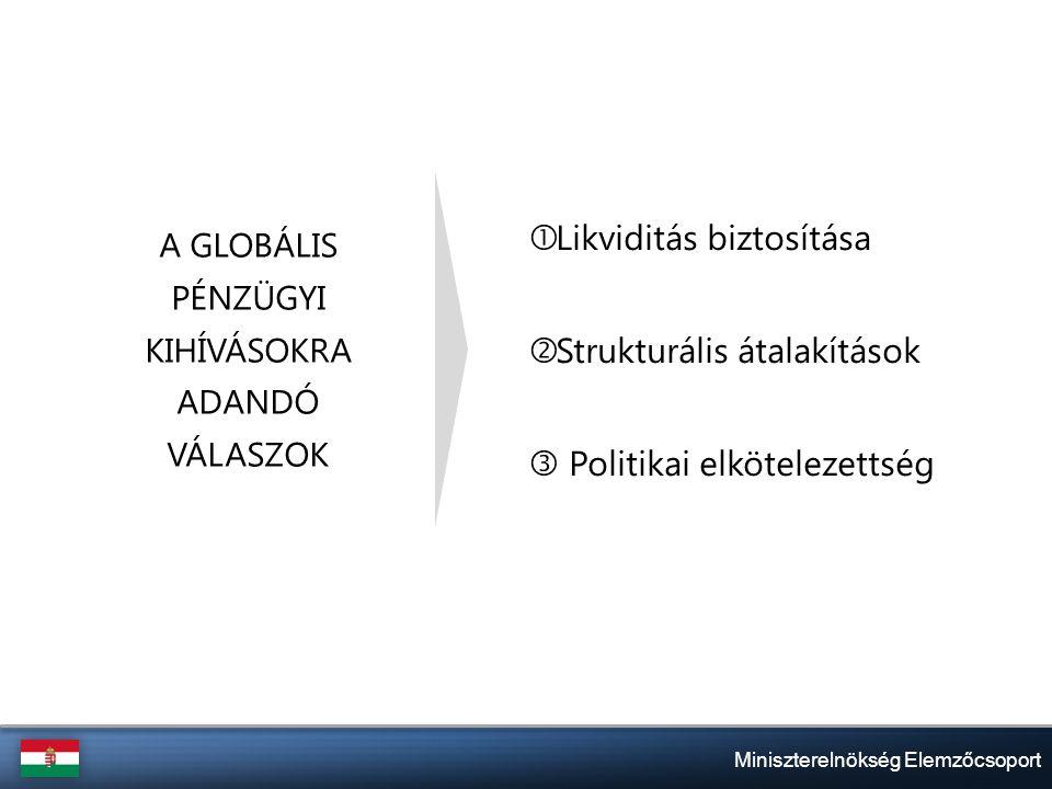 Miniszterelnökség Elemzőcsoport  Likviditás biztosítása  Strukturális átalakítások  Politikai elkötelezettség A GLOBÁLIS PÉNZÜGYI KIHÍVÁSOKRA ADANDÓ VÁLASZOK