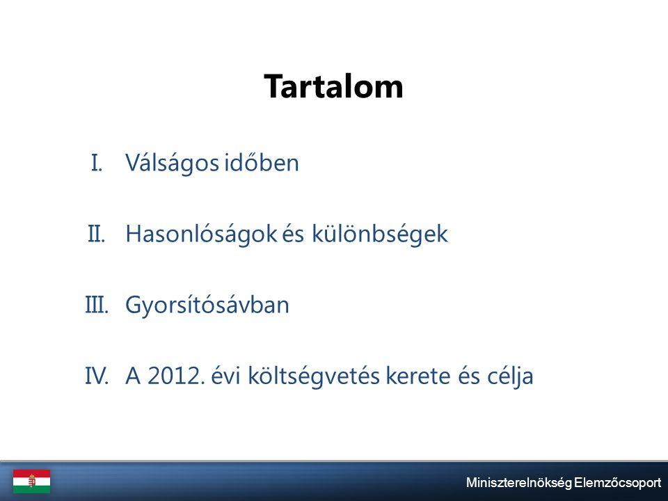 Miniszterelnökség Elemzőcsoport Tartalom I.Válságos időben II.Hasonlóságok és különbségek III.Gyorsítósávban IV.A 2012.