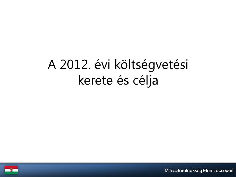 Miniszterelnökség Elemzőcsoport A 2012. évi költségvetési kerete és célja