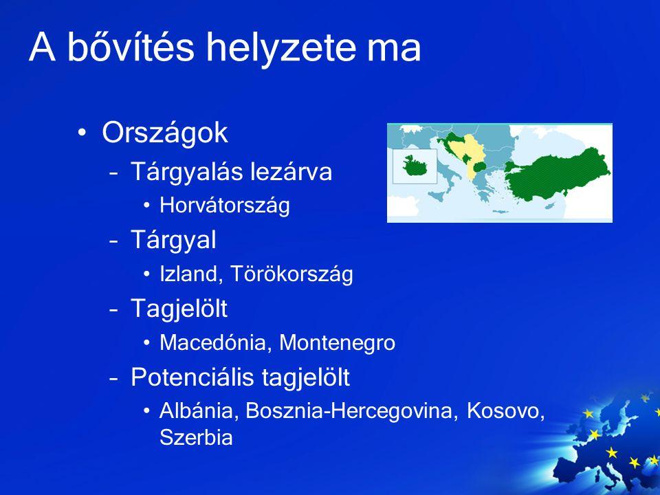 A bővítés helyzete ma Országok –Tárgyalás lezárva Horvátország –Tárgyal Izland, Törökország –Tagjelölt Macedónia, Montenegro –Potenciális tagjelölt Al