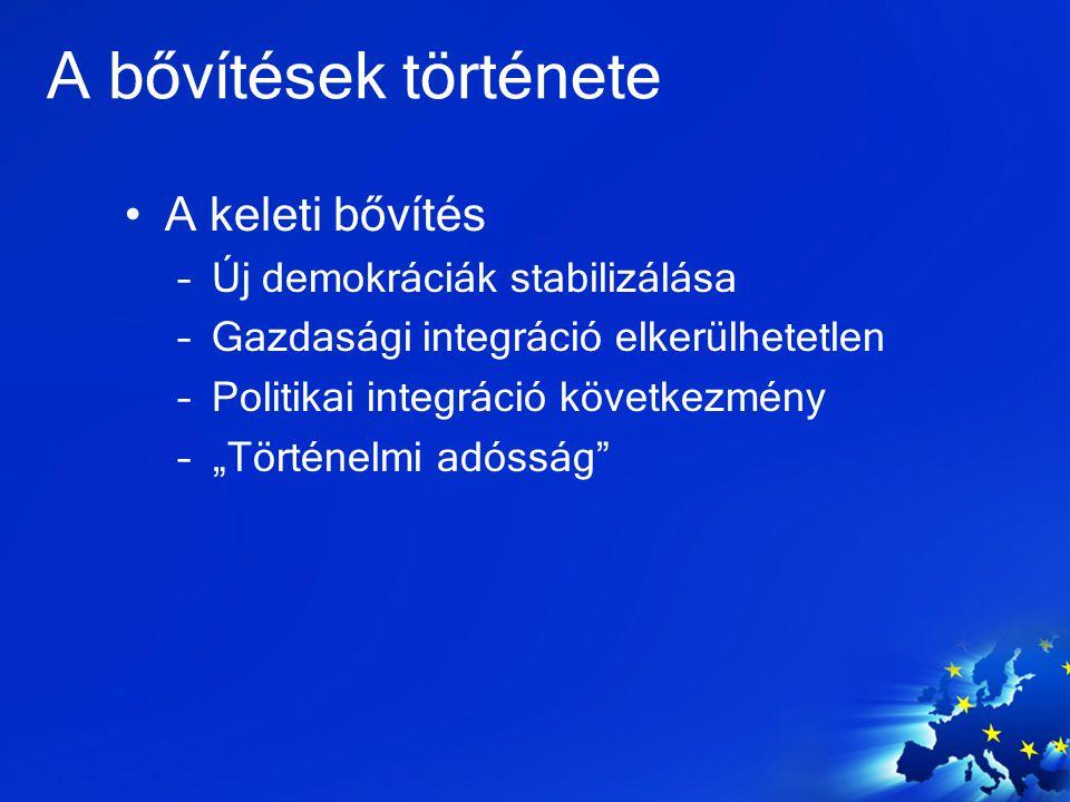 És akkor a Nyugat-Balkán.Hidegháború öröksége. Új demokráciák stabilizálása.