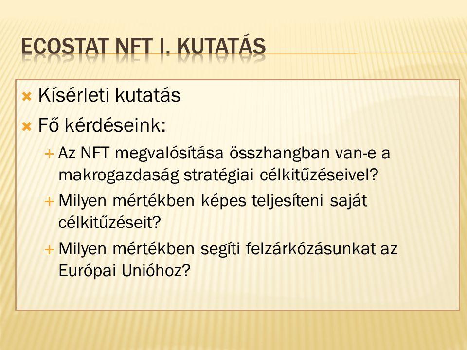  Kísérleti kutatás  Fő kérdéseink:  Az NFT megvalósítása összhangban van-e a makrogazdaság stratégiai célkitűzéseivel.