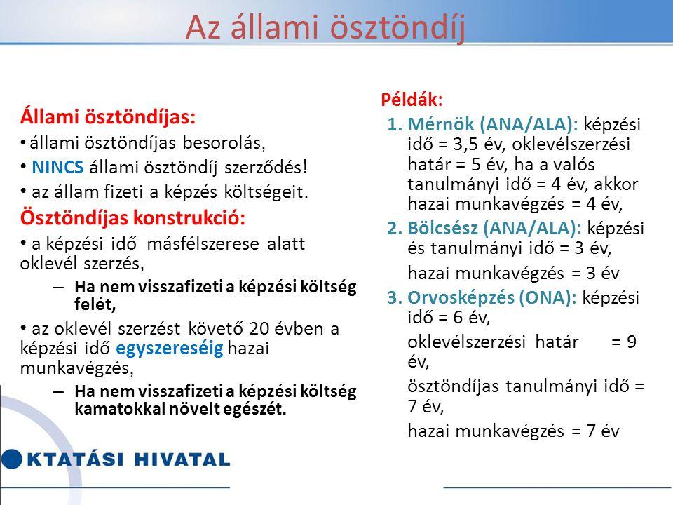02.15. Jelentkezési határidő: www.felvi.hu Hitelesítés: 02.23-ig!