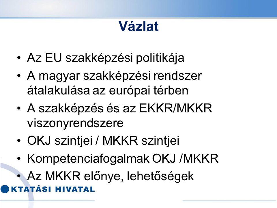 Vázlat Az EU szakképzési politikája A magyar szakképzési rendszer átalakulása az európai térben A szakképzés és az EKKR/MKKR viszonyrendszere OKJ szin
