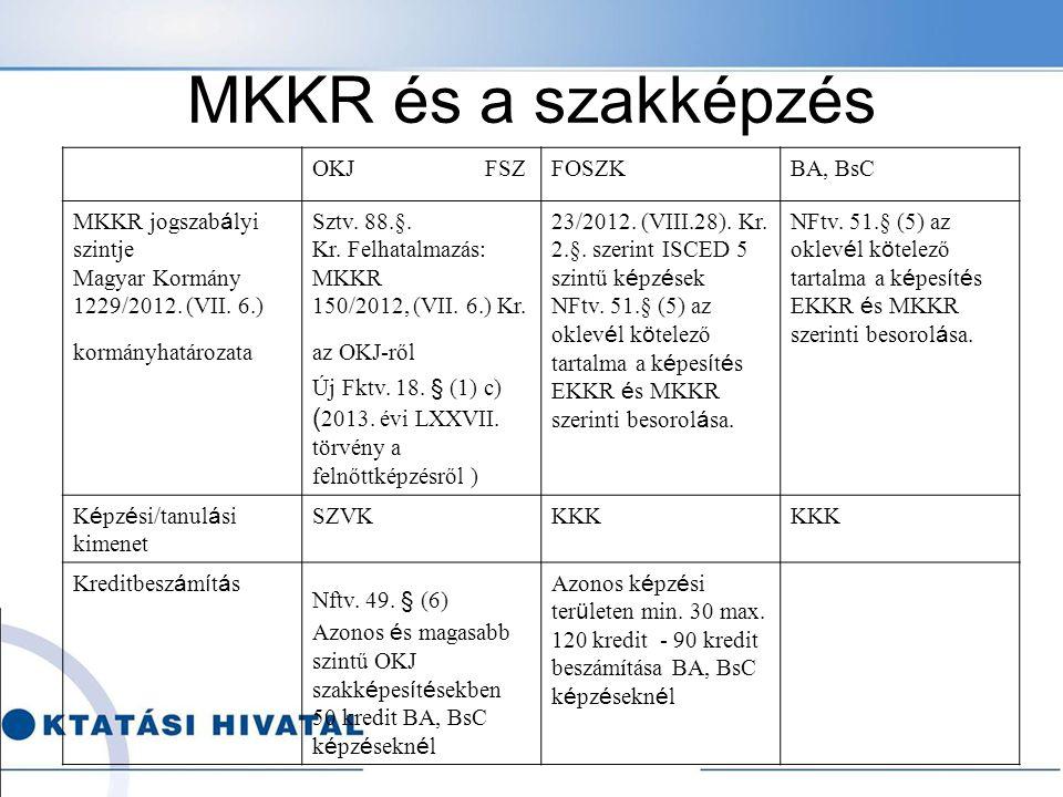 MKKR és a szakképzés OKJ FSZFOSZKBA, BsC MKKR jogszab á lyi szintje Magyar Kormány 1229/2012. (VII. 6.) kormányhatározata Sztv. 88.§. Kr. Felhatalmazá