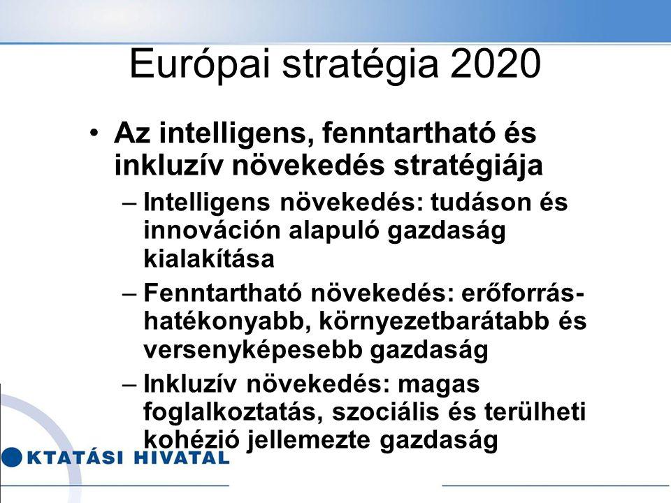 Európai stratégia 2020 Az intelligens, fenntartható és inkluzív növekedés stratégiája –Intelligens növekedés: tudáson és innováción alapuló gazdaság k
