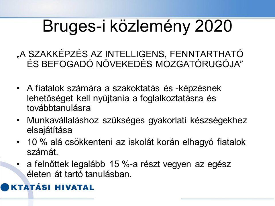 """Bruges-i közlemény 2020 """"A SZAKKÉPZÉS AZ INTELLIGENS, FENNTARTHATÓ ÉS BEFOGADÓ NÖVEKEDÉS MOZGATÓRUGÓJA"""" A fiatalok számára a szakoktatás és -képzésnek"""