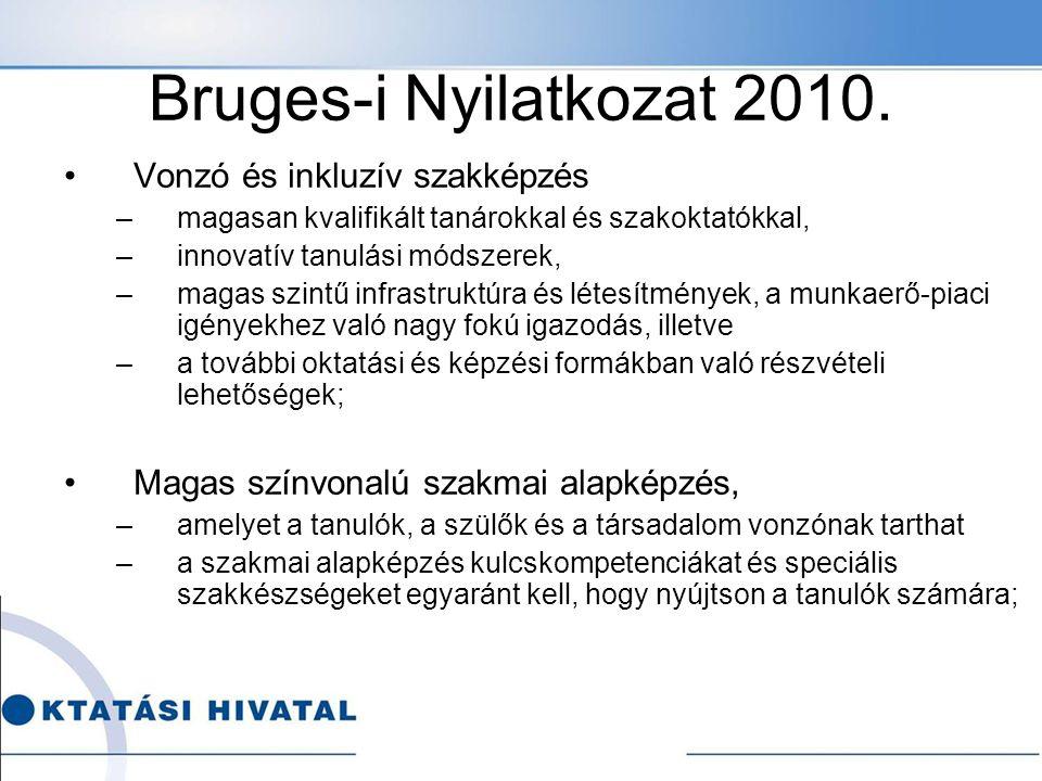 Bruges-i Nyilatkozat 2010. Vonzó és inkluzív szakképzés –magasan kvalifikált tanárokkal és szakoktatókkal, –innovatív tanulási módszerek, –magas szint
