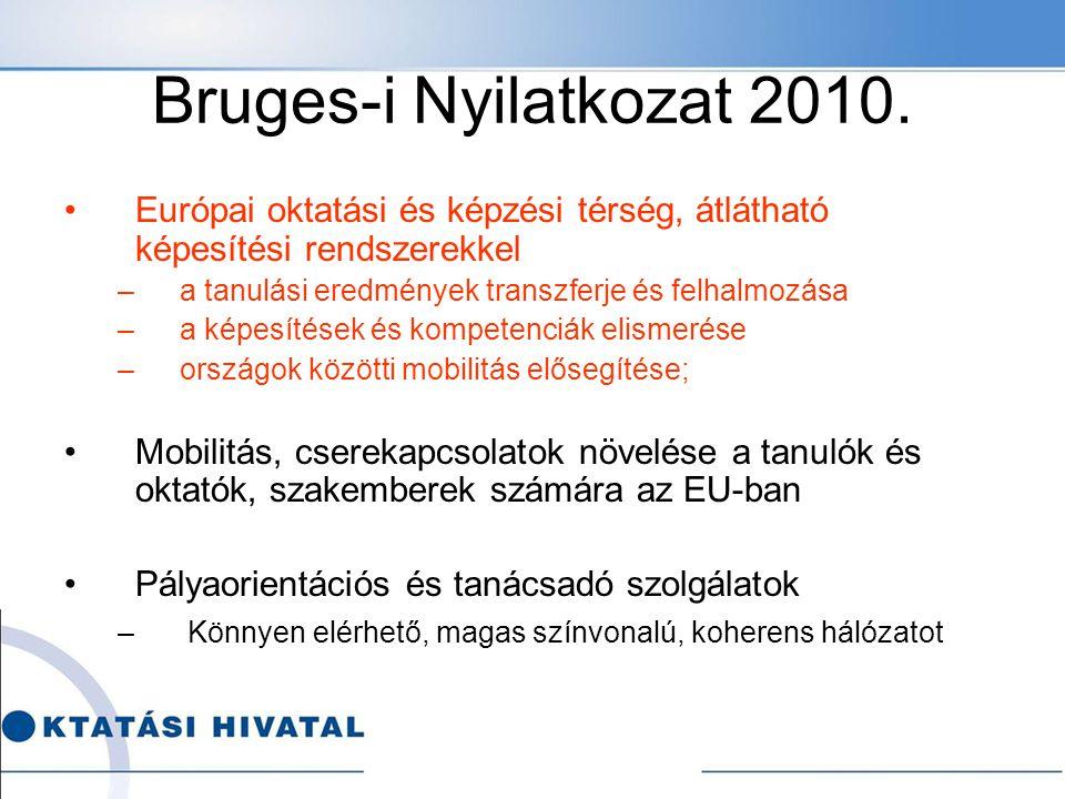 Bruges-i Nyilatkozat 2010. Európai oktatási és képzési térség, átlátható képesítési rendszerekkel –a tanulási eredmények transzferje és felhalmozása –