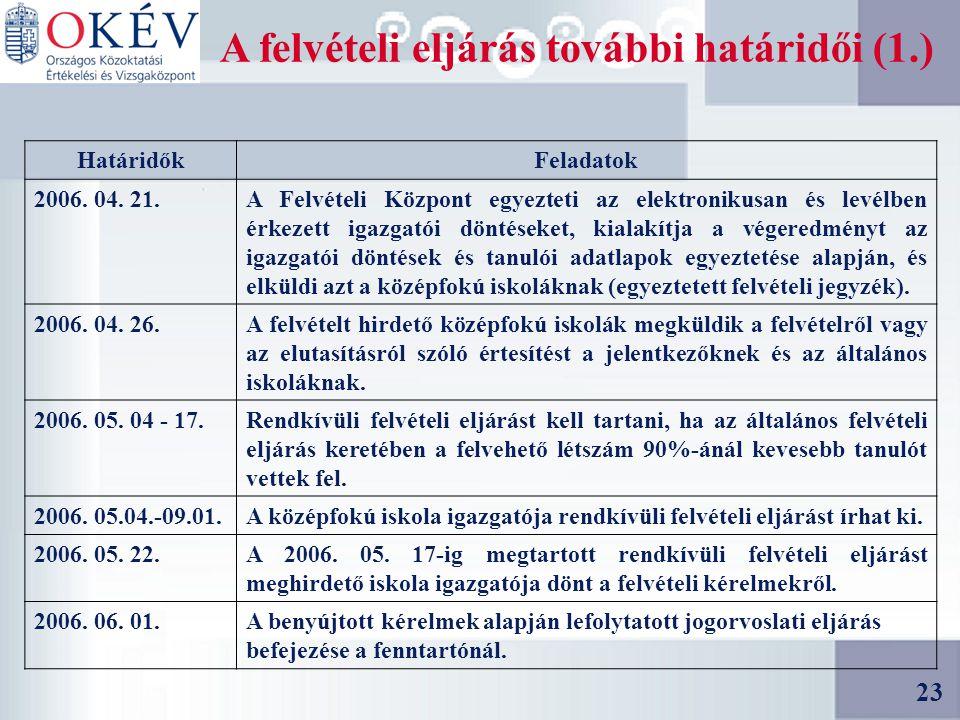 23 A felvételi eljárás további határidői (1.) 23 HatáridőkFeladatok 2006.