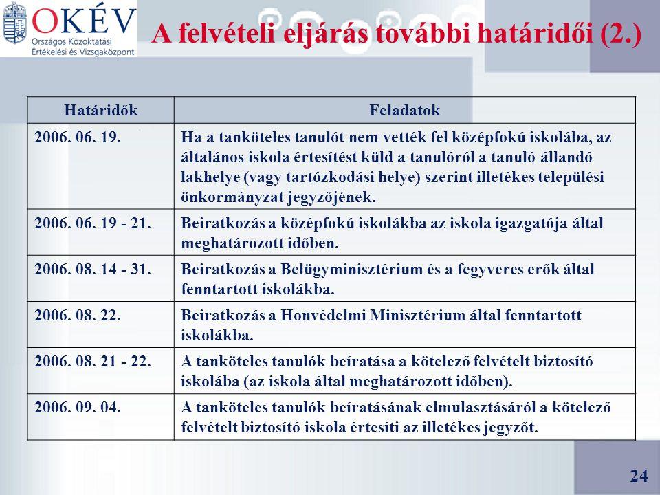 24 A felvételi eljárás további határidői (2.) 24 HatáridőkFeladatok 2006.
