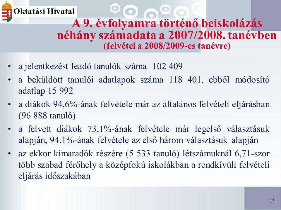 13 A 9.évfolyamra történő beiskolázás néhány számadata a 2007/2008.