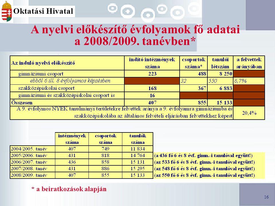 16 A nyelvi előkészítő évfolyamok fő adatai a 2008/2009.
