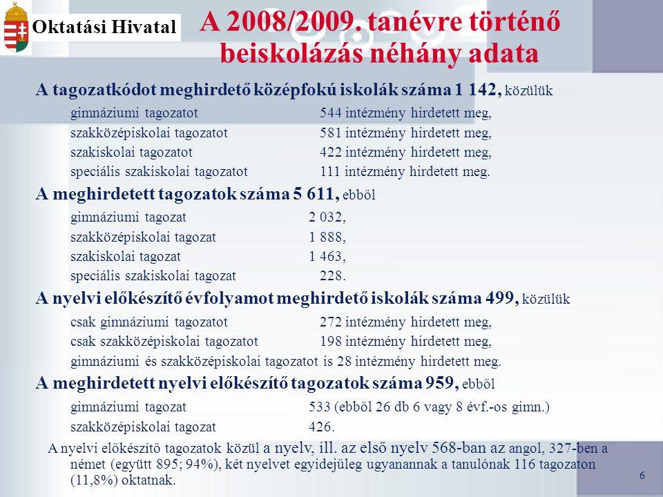 17 A nyelvi előkészítő évfolyamok jellemzői a 2008/2009.