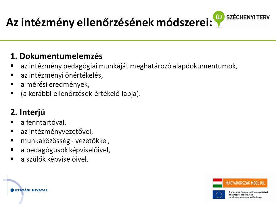 Az intézmény ellenőrzésének módszerei: 1. Dokumentumelemzés  az intézmény pedagógiai munkáját meghatározó alapdokumentumok,  az intézményi önértékel