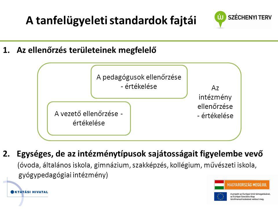 A tanfelügyeleti standardok fajtái 1.Az ellenőrzés területeinek megfelelő 2.Egységes, de az intézménytípusok sajátosságait figyelembe vevő (óvoda, ált