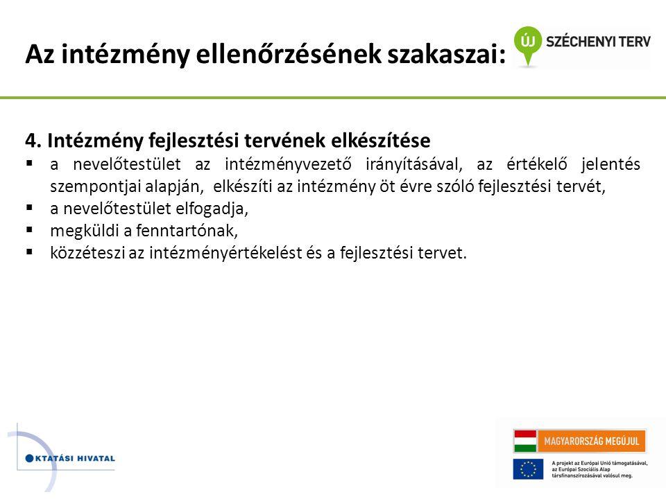 Az intézmény ellenőrzésének szakaszai: 4. Intézmény fejlesztési tervének elkészítése  a nevelőtestület az intézményvezető irányításával, az értékelő