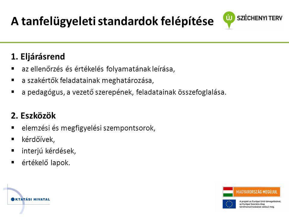 A tanfelügyeleti standardok felépítése 1. Eljárásrend  az ellenőrzés és értékelés folyamatának leírása,  a szakértők feladatainak meghatározása,  a
